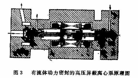回转窑生产中新型屏蔽泵的应用实况