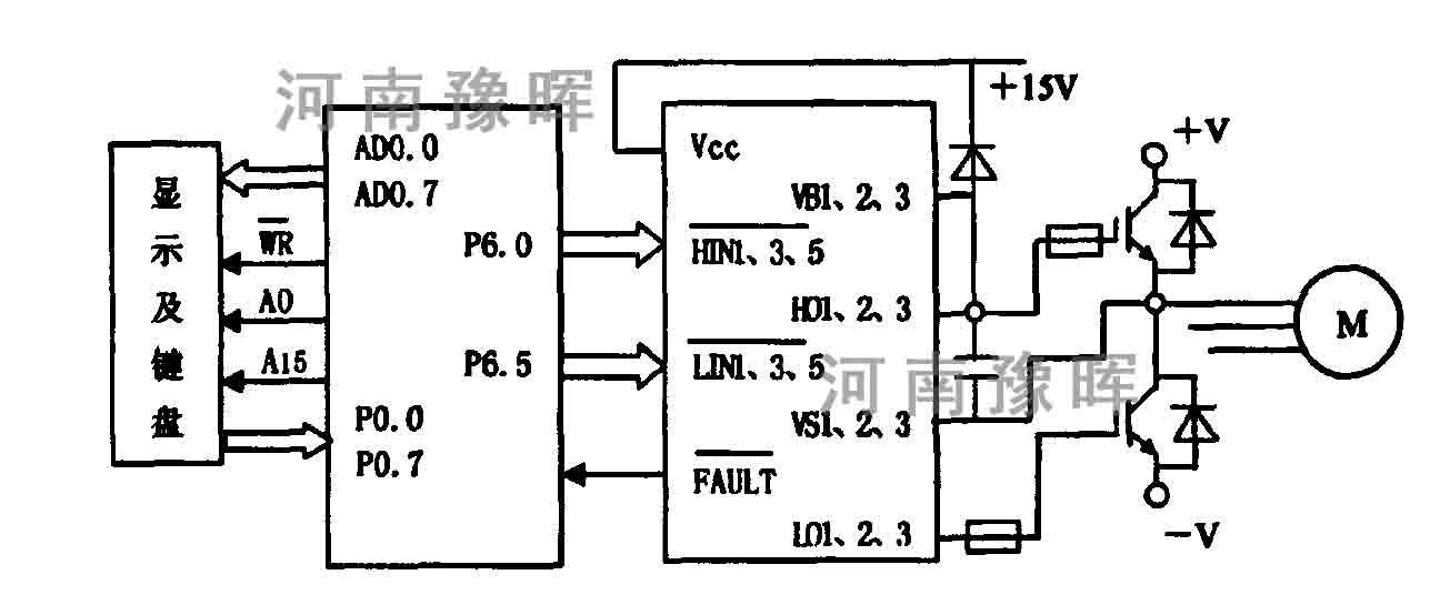 高效节能球磨机变频器的硬件组成详细解说