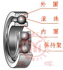回转窑滚动轴承拖轮组的具体应用图片