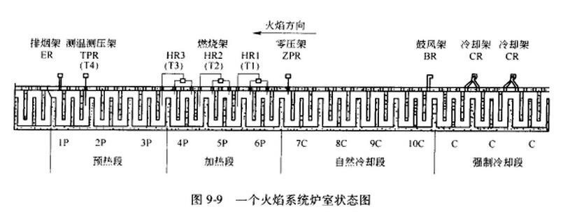 缺氧温度控制器电路图